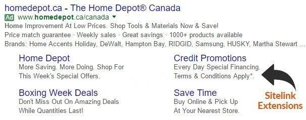 Google Ads Sitelink Extension
