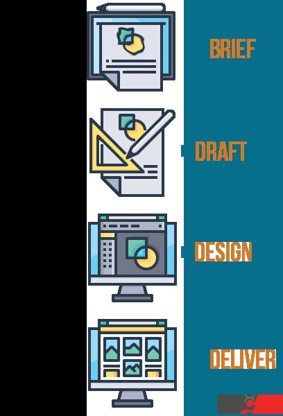 Graphic Design with MercDigital
